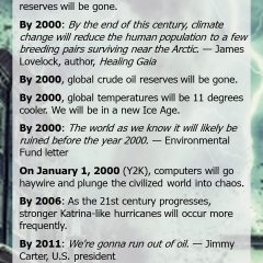 Doomsday Predictions that did not come true